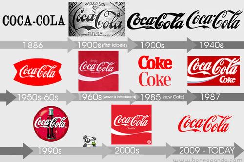 cola-logo-timeline